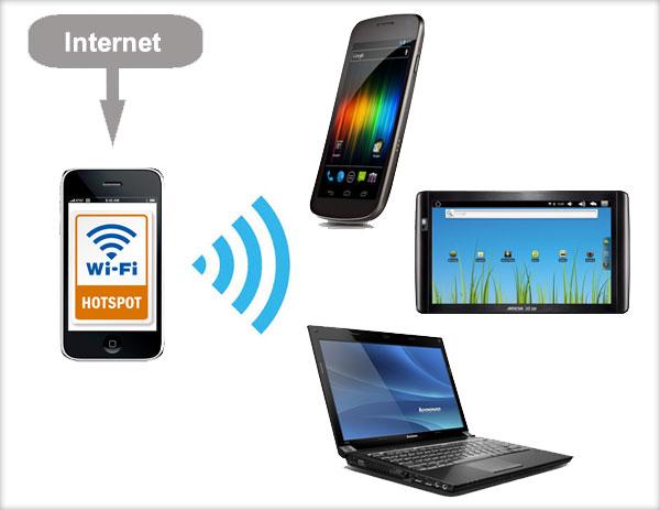 Hotspot-Smartphone