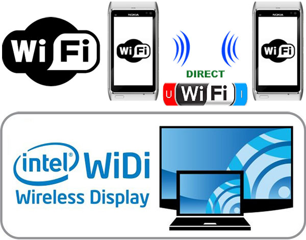 WiFi-Direct-WiFi-WiDi