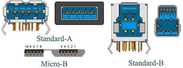 Mufe-si-porturi-USB-3.0
